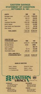 Eastern Savings Bank statement of consition